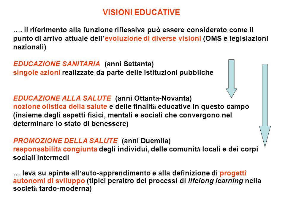 VISIONI EDUCATIVE ….