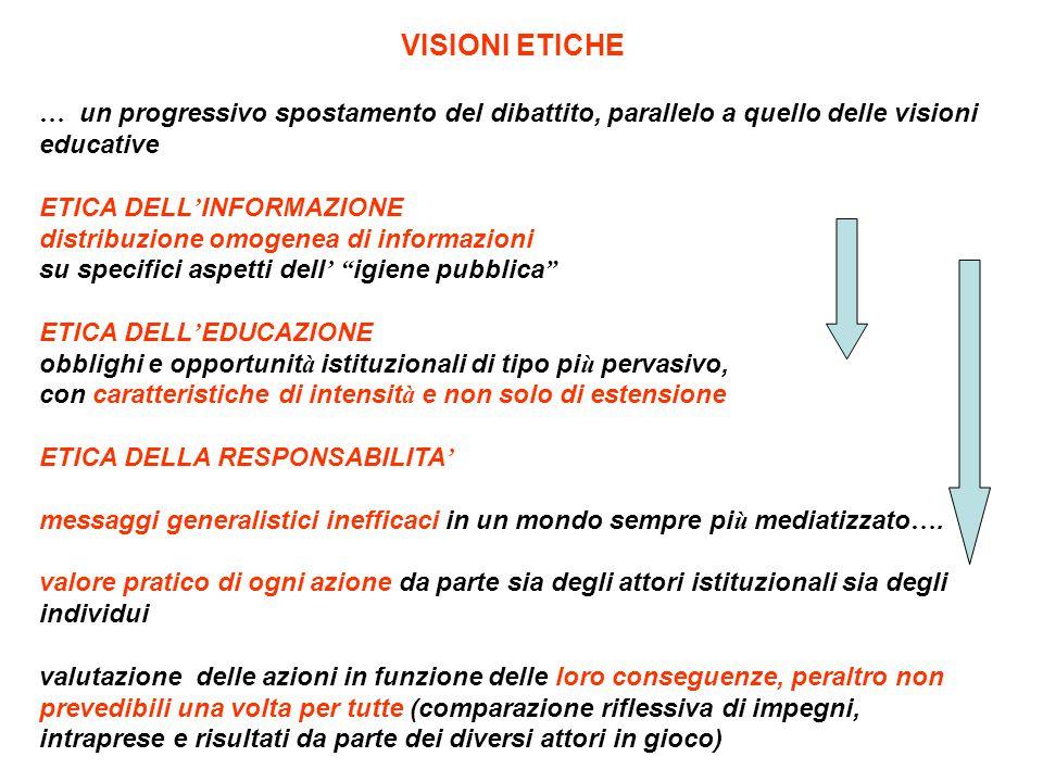 VISIONI ETICHE … un progressivo spostamento del dibattito, parallelo a quello delle visioni educative ETICA DELL ' INFORMAZIONE distribuzione omogenea di informazioni su specifici aspetti dell ' igiene pubblica ETICA DELL ' EDUCAZIONE obblighi e opportunit à istituzionali di tipo pi ù pervasivo, con caratteristiche di intensit à e non solo di estensione ETICA DELLA RESPONSABILITA ' messaggi generalistici inefficaci in un mondo sempre pi ù mediatizzato ….