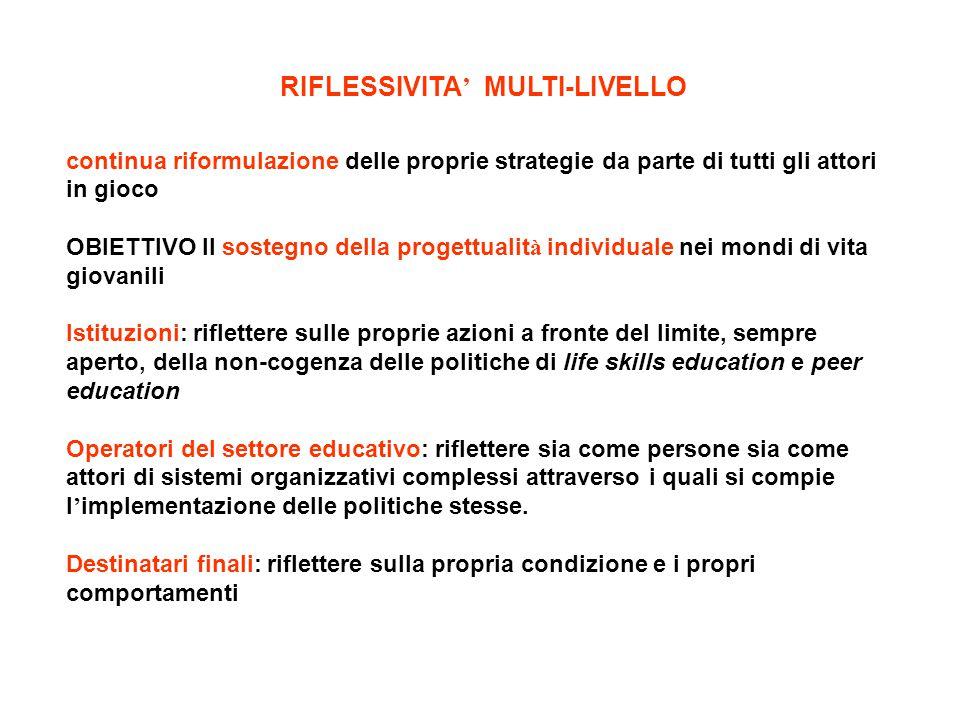 RIFLESSIVITA ' MULTI-LIVELLO continua riformulazione delle proprie strategie da parte di tutti gli attori in gioco OBIETTIVO Il sostegno della progett