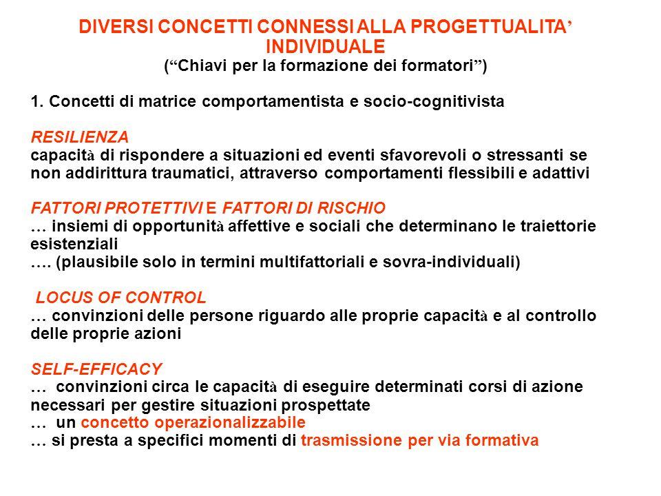 """DIVERSI CONCETTI CONNESSI ALLA PROGETTUALITA ' INDIVIDUALE ( """" Chiavi per la formazione dei formatori """" ) 1. Concetti di matrice comportamentista e so"""