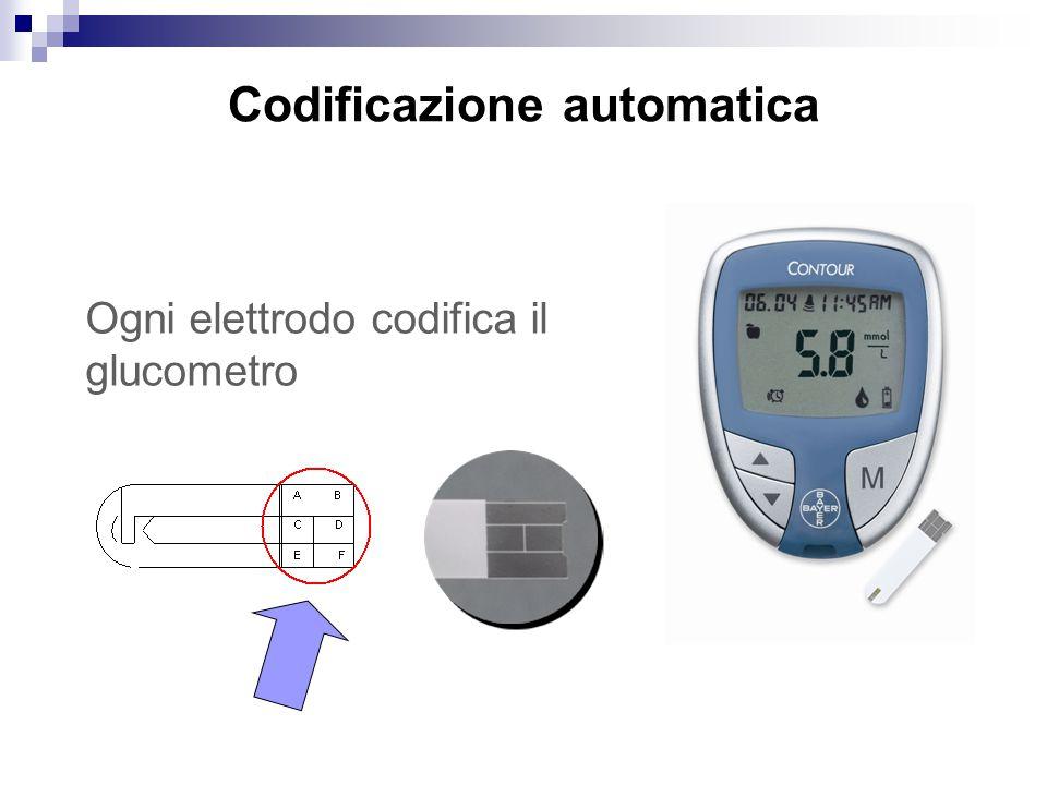 Codificazione automatica Ogni elettrodo codifica il glucometro