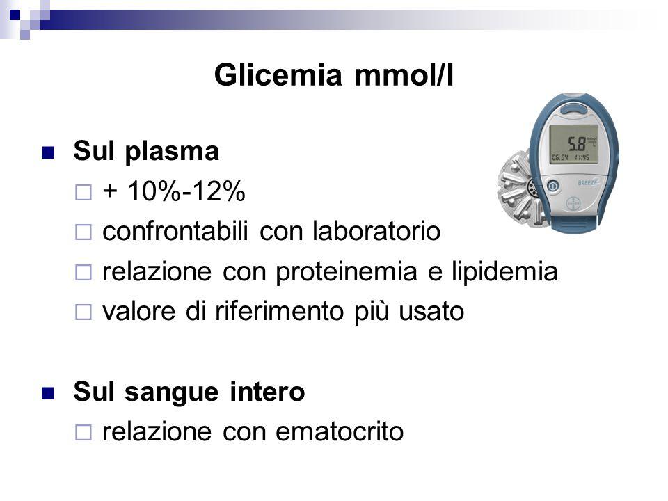 Glicemia mmol/l  Sul plasma  + 10%-12%  confrontabili con laboratorio  relazione con proteinemia e lipidemia  valore di riferimento più usato  S