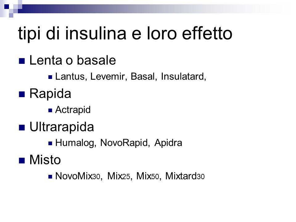 tipi di insulina e loro effetto  Lenta o basale  Lantus, Levemir, Basal, Insulatard,  Rapida  Actrapid  Ultrarapida  Humalog, NovoRapid, Apidra