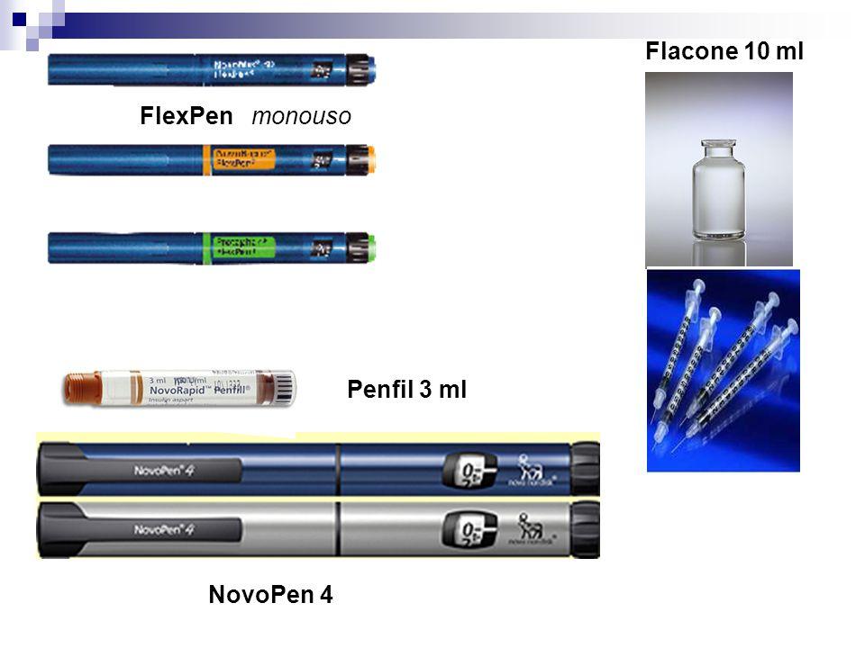 FlexPen monouso Penfil 3 ml NovoPen 4 Flacone 10 ml