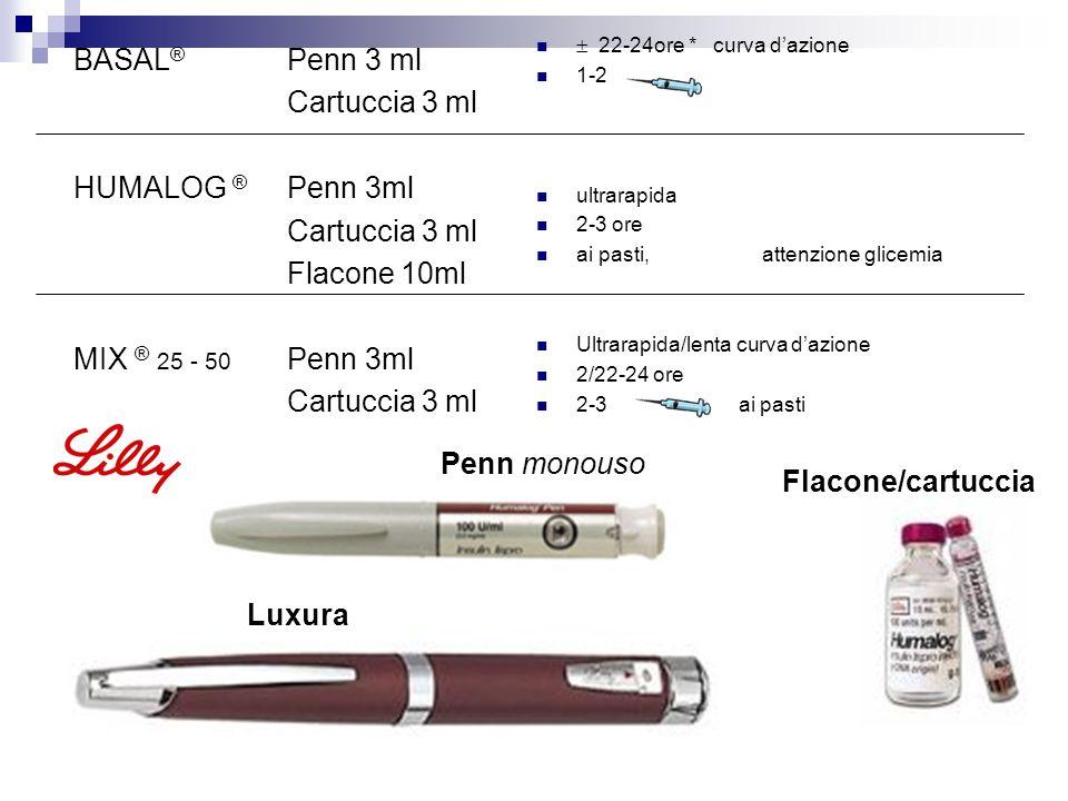 BASAL ® Penn 3 ml Cartuccia 3 ml HUMALOG ® Penn 3ml Cartuccia 3 ml Flacone 10ml MIX ® 25 - 50 Penn 3ml Cartuccia 3 ml   22-24ore * curva d'azione 