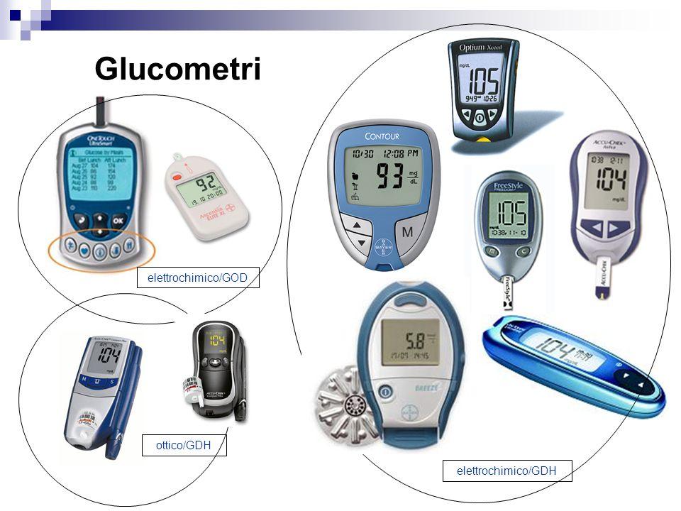 Glucometri elettrochimico/GOD elettrochimico/GDH ottico/GDH