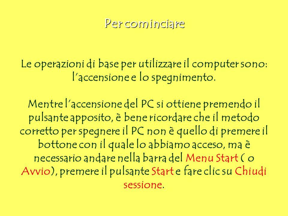 Conoscere il desktop Icone di File File ridotto a icona Icone di Cartella Pulsante di avvio Barra delle applicazioni Barra degli strumenti Office Vaschetta Barra di avvio rapido