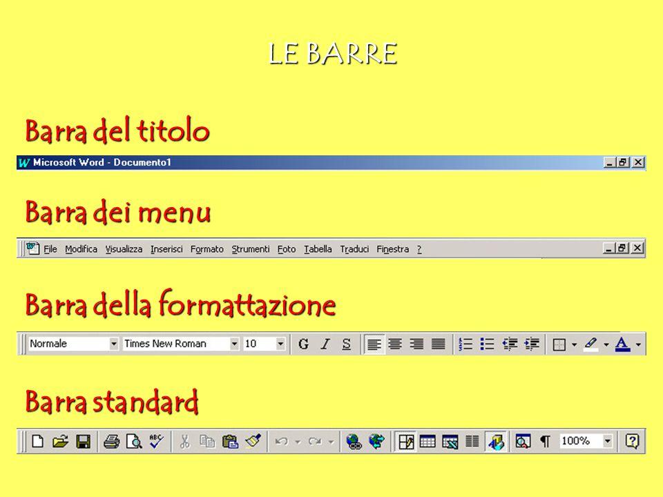 LE BARRE Barra del titolo Barra dei menu Barra della formattazione Barra standard