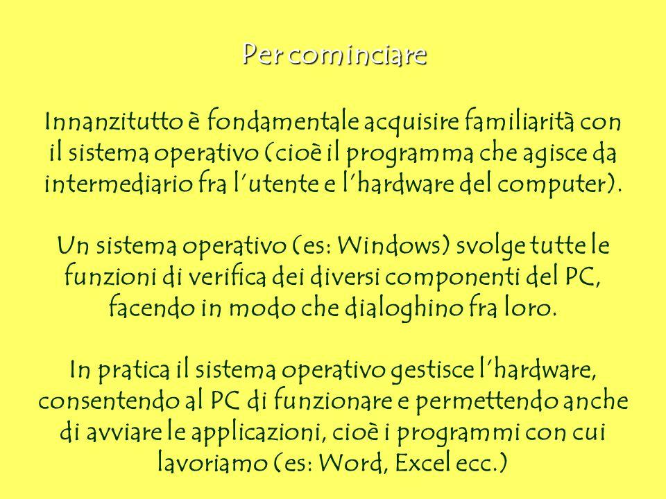 Innanzitutto è fondamentale acquisire familiarità con il sistema operativo (cioè il programma che agisce da intermediario fra l'utente e l'hardware de