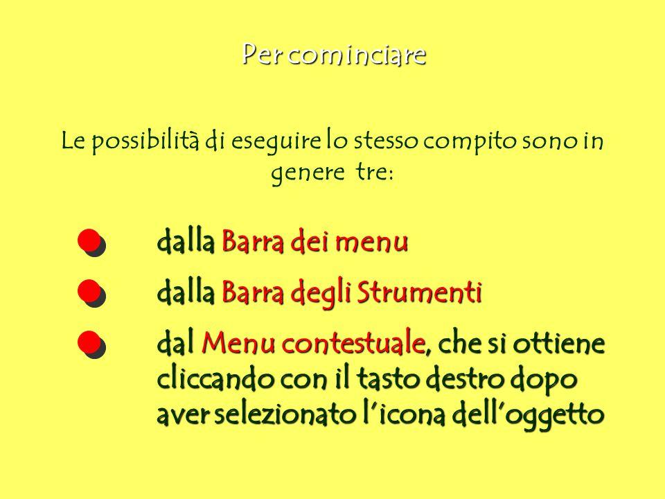 Per cominciare Le possibilità di eseguire lo stesso compito sono in genere tre: dal Menu contestuale, che si ottiene cliccando con il tasto destro dop