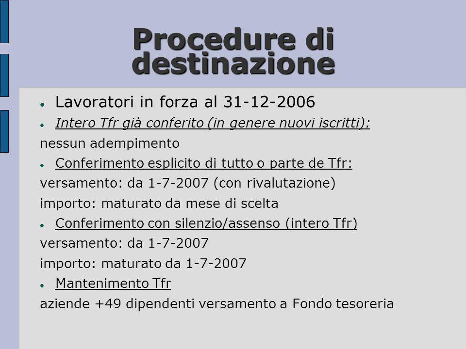 Procedure di destinazione  Lavoratori in forza al 31-12-2006  Intero Tfr già conferito (in genere nuovi iscritti): nessun adempimento  Conferimento