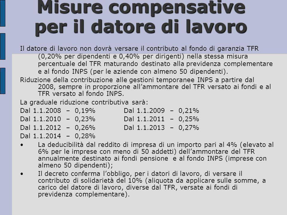 Misure compensative per il datore di lavoro Il datore di lavoro non dovrà versare il contributo al fondo di garanzia TFR (0,20% per dipendenti e 0,40%