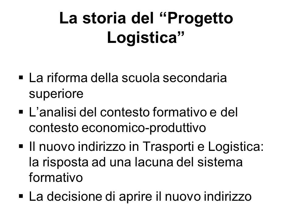 Le aree di incertezza / criticità 1.Il profilo di diplomato in trasporti e logistica è ancora un profilo di massima.
