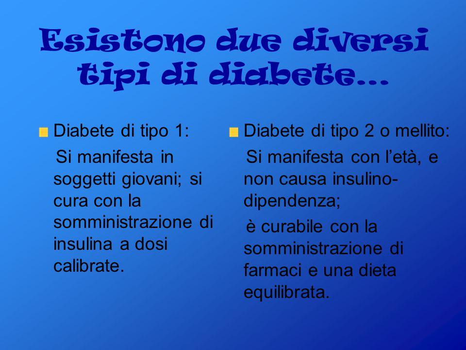 Cos'è il Diabete??? Il diabete è una malattia metabolica che colpisce circa il 2% della popolazione in Italia. E' caratterizzato da un aumento di gluc