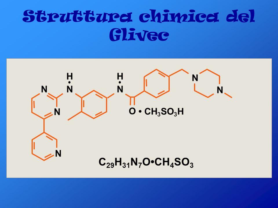 GLIVEC (imatinib mesilato) Inibitore selettivo di Bcr-Abl Un approccio rivoluzionario in terapia oncologica (target therapy): per la prima volta un fa