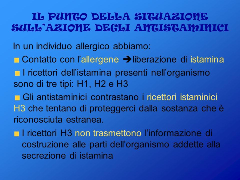 ANTISTAMINICI… UNA VERA CURA?! Gli Antistaminici NON curano l'Allergia!! Infatti servono solo per attenuarne i sintomi ed evitare l'eventuale shock an
