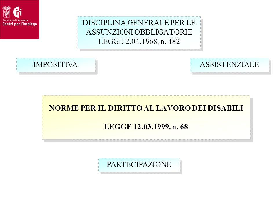 RISORSE FINANZIARIE Altre risorse della Provincia di Ravenna, dell'ASL, dei Comuni e del Consorzio per i Servizi Sociali.