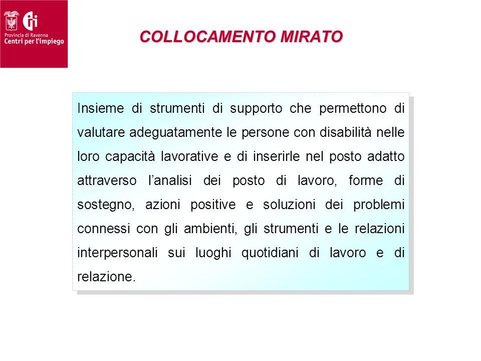 COLLOCAMENTO MIRATO Insieme di strumenti di supporto che permettono di valutare adeguatamente le persone con disabilità nelle loro capacità lavorative
