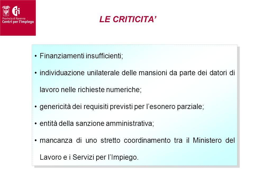 LE CRITICITA' •Finanziamenti insufficienti; •individuazione unilaterale delle mansioni da parte dei datori di lavoro nelle richieste numeriche; •gener