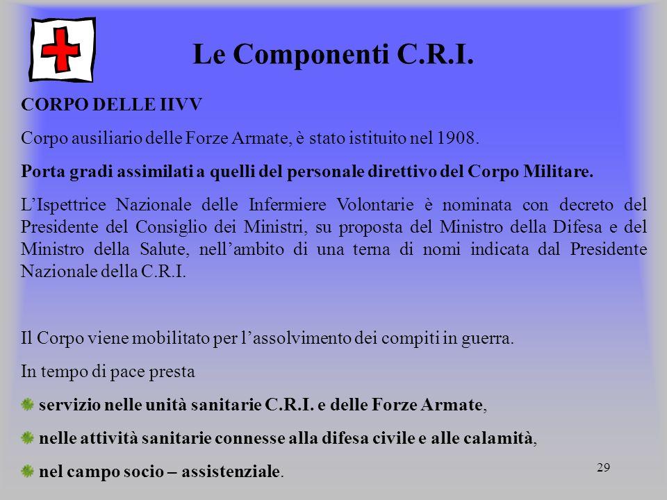 29 Le Componenti C.R.I. CORPO DELLE IIVV Corpo ausiliario delle Forze Armate, è stato istituito nel 1908. Porta gradi assimilati a quelli del personal