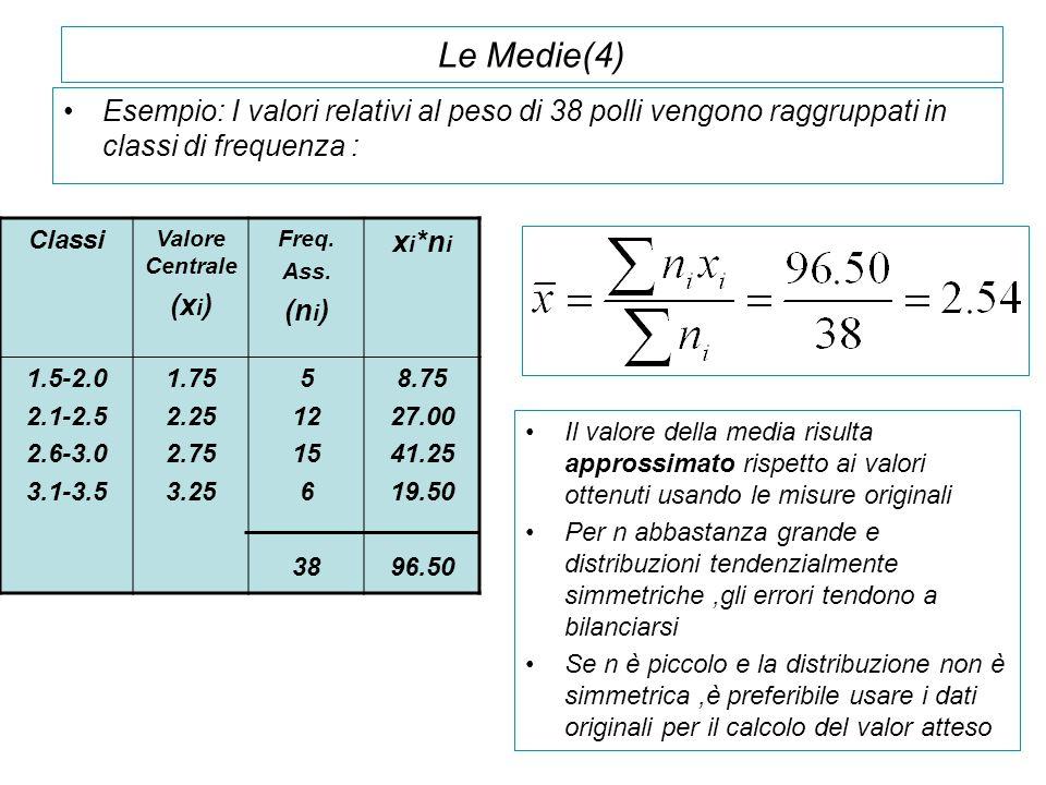 Le Medie(4) •Esempio: I valori relativi al peso di 38 polli vengono raggruppati in classi di frequenza : Classi Valore Centrale (x i ) Freq. Ass. (n i