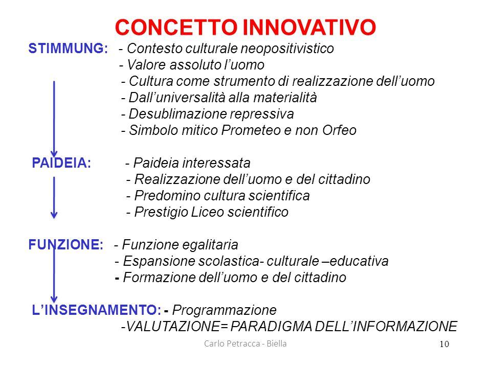 Carlo Petracca - Biella CONCETTO INNOVATIVO STIMMUNG: - Contesto culturale neopositivistico - Valore assoluto l'uomo - Cultura come strumento di reali