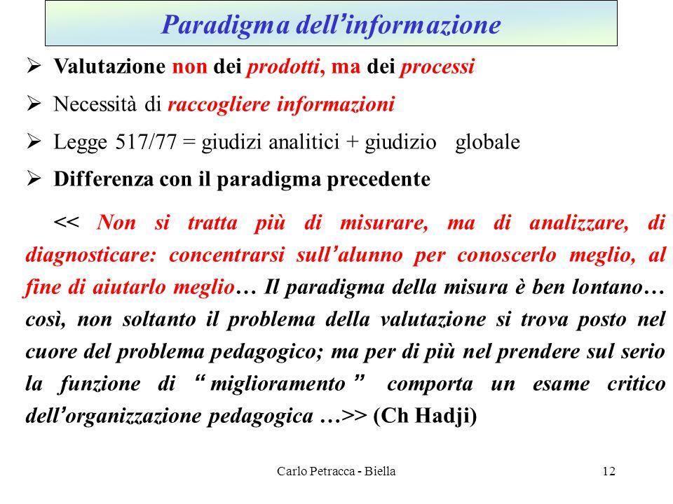 Carlo Petracca - Biella  Legame con funzione egalitaria della scuola  Legame con il costruttivismo •l'apprendimento è il risultato di una costruzione; •il soggetto prende parte attiva a tale costruzione; •la costruzione avviene attraverso un processo di autoregolazione continua; •l'apprendimento è frutto di assimilazione e di adattamento Paradigma dell'informazione 13