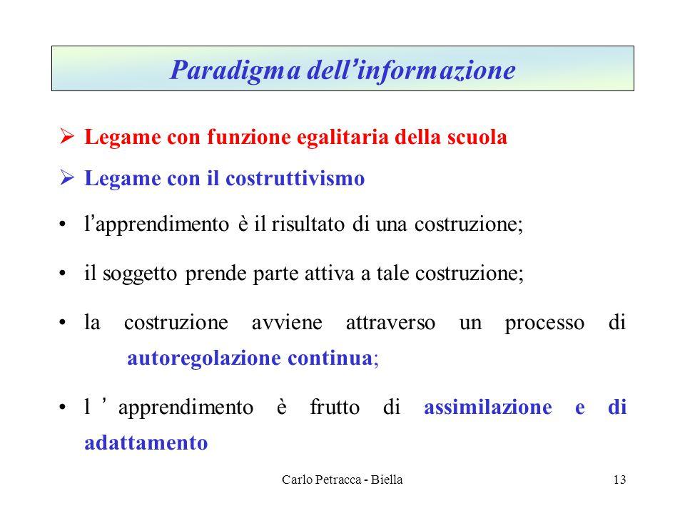 Carlo Petracca - Biella  Legame con funzione egalitaria della scuola  Legame con il costruttivismo •l'apprendimento è il risultato di una costruzion