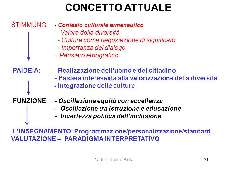 Carlo Petracca - Biella CONCETTO ATTUALE STIMMUNG: - Contesto culturale ermeneutico - Valore della diversità - Cultura come negoziazione di significat
