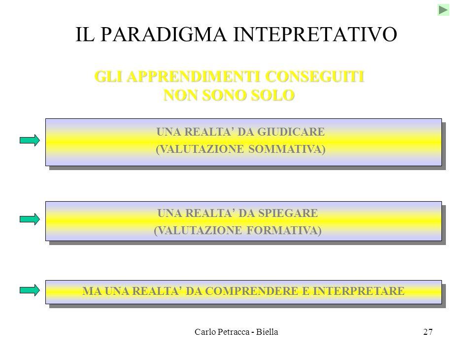 Carlo Petracca - Biella UNA REALTA' DA GIUDICARE (VALUTAZIONE SOMMATIVA) UNA REALTA' DA SPIEGARE (VALUTAZIONE FORMATIVA) MA UNA REALTA' DA COMPRENDERE