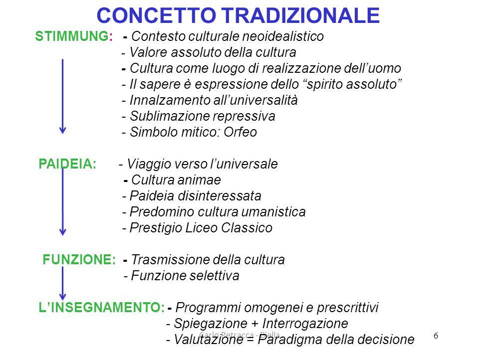 Carlo Petracca - Biella CONCETTO TRADIZIONALE STIMMUNG: - Contesto culturale neoidealistico - Valore assoluto della cultura - Cultura come luogo di re