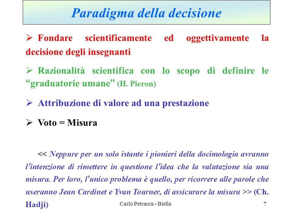 Carlo Petracca - Biella Paradigma della decisione  Fondare scientificamente ed oggettivamente la decisione degli insegnanti  Razionalità scientifica