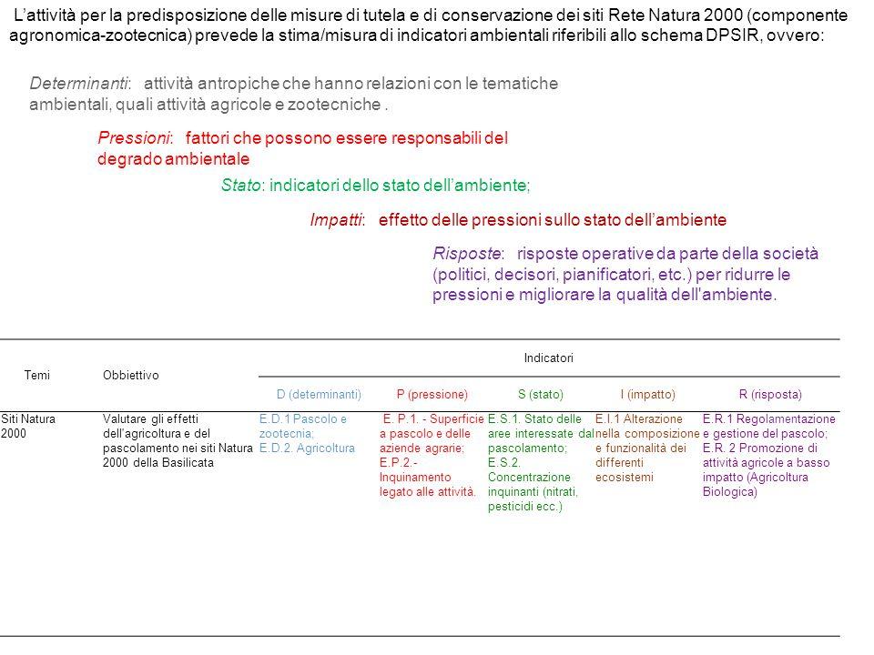 L'attività per la predisposizione delle misure di tutela e di conservazione dei siti Rete Natura 2000 (componente agronomica-zootecnica) prevede la stima/misura di indicatori ambientali riferibili allo schema DPSIR, ovvero: Determinanti: attività antropiche che hanno relazioni con le tematiche ambientali, quali attività agricole e zootecniche.