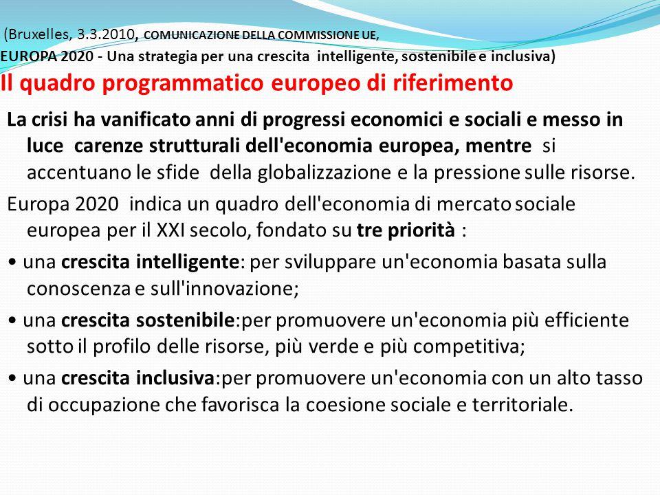 (Bruxelles, 3.3.2010, COMUNICAZIONE DELLA COMMISSIONE UE, EUROPA 2020 - Una strategia per una crescita intelligente, sostenibile e inclusiva) Il quadro programmatico europeo di riferimento La crisi ha vanificato anni di progressi economici e sociali e messo in luce carenze strutturali dell economia europea, mentre si accentuano le sfide della globalizzazione e la pressione sulle risorse.