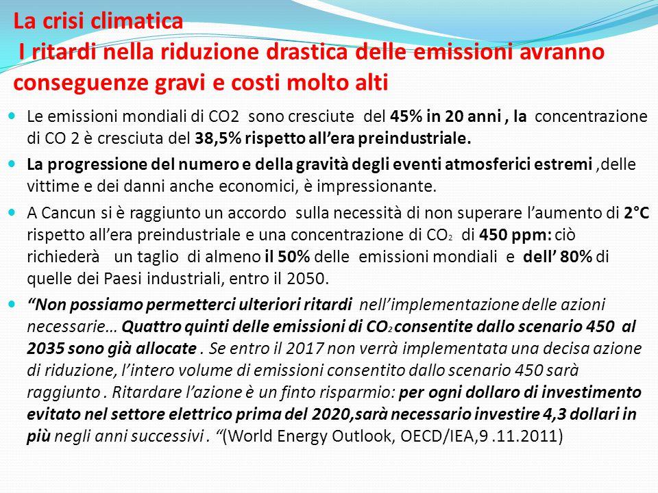 La crisi climatica I ritardi nella riduzione drastica delle emissioni avranno conseguenze gravi e costi molto alti  Le emissioni mondiali di CO2 sono cresciute del 45% in 20 anni, la concentrazione di CO 2 è cresciuta del 38,5% rispetto all'era preindustriale.