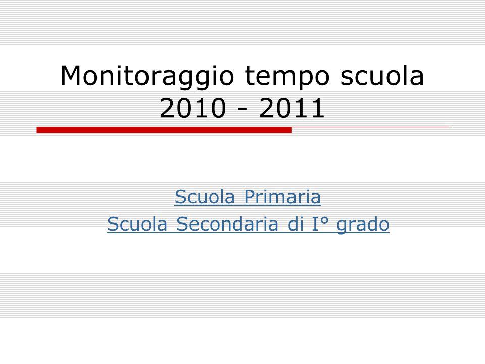 Monitoraggio tempo scuola 2010 - 2011 Scuola Primaria Scuola Secondaria di I° grado