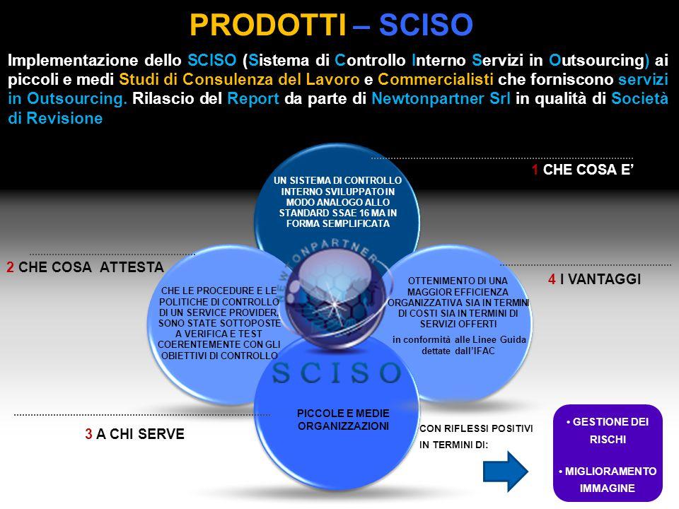 PRODOTTI – SCISO Implementazione dello SCISO (Sistema di Controllo Interno Servizi in Outsourcing) ai piccoli e medi Studi di Consulenza del Lavoro e