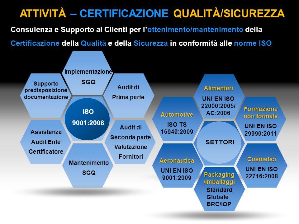 ATTIVITÀ – CERTIFICAZIONE QUALITÀ/SICUREZZA Automotive ISO TS 16949:2009 Aeronautica UNI EN ISO 9001:2009Alimentari UNI EN ISO 22000:2005/ AC:2006Cosm