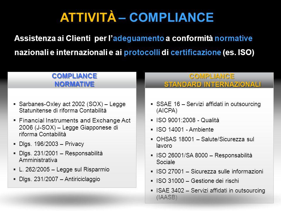 ATTIVITÀ - CONSULENZA ORGANIZZATIVA ISO 9001 Qualità ISO 14001 Ambiente ISO 27001 Sicurezza Informazioni Dlgs 196/2003 Privacy OHSAS 18001 Salute & Sicurezza sul Lavoro ISO 26001/ SA8000 Responsabilità Sociale ISO 31000 Gestione Rischi Dlgs 231/01 Responsabilità Amministrativa Integrati Supporto nel processo di implementazione, gestione e verifica di sistemi di gestione organizzativi ACT CHECK DO PLAN SISTEMA DI GESTIONE Stand alone