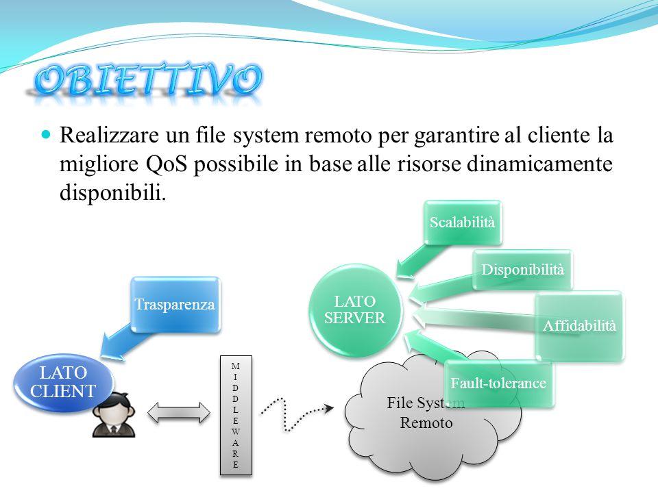  Realizzare un file system remoto per garantire al cliente la migliore QoS possibile in base alle risorse dinamicamente disponibili.