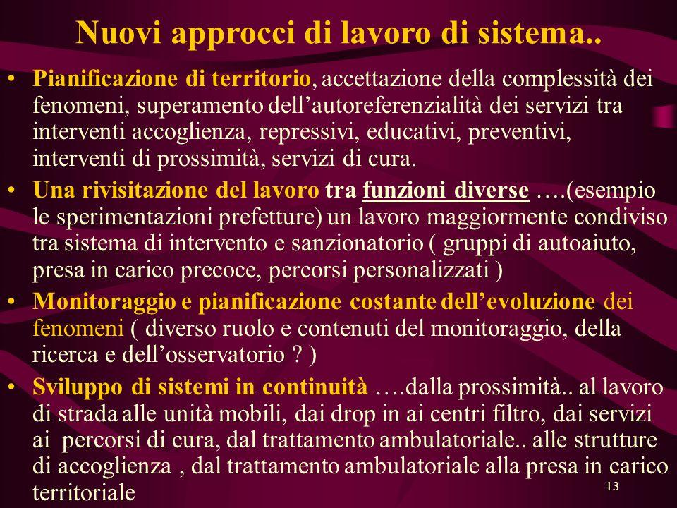 13 Nuovi approcci di lavoro di sistema..
