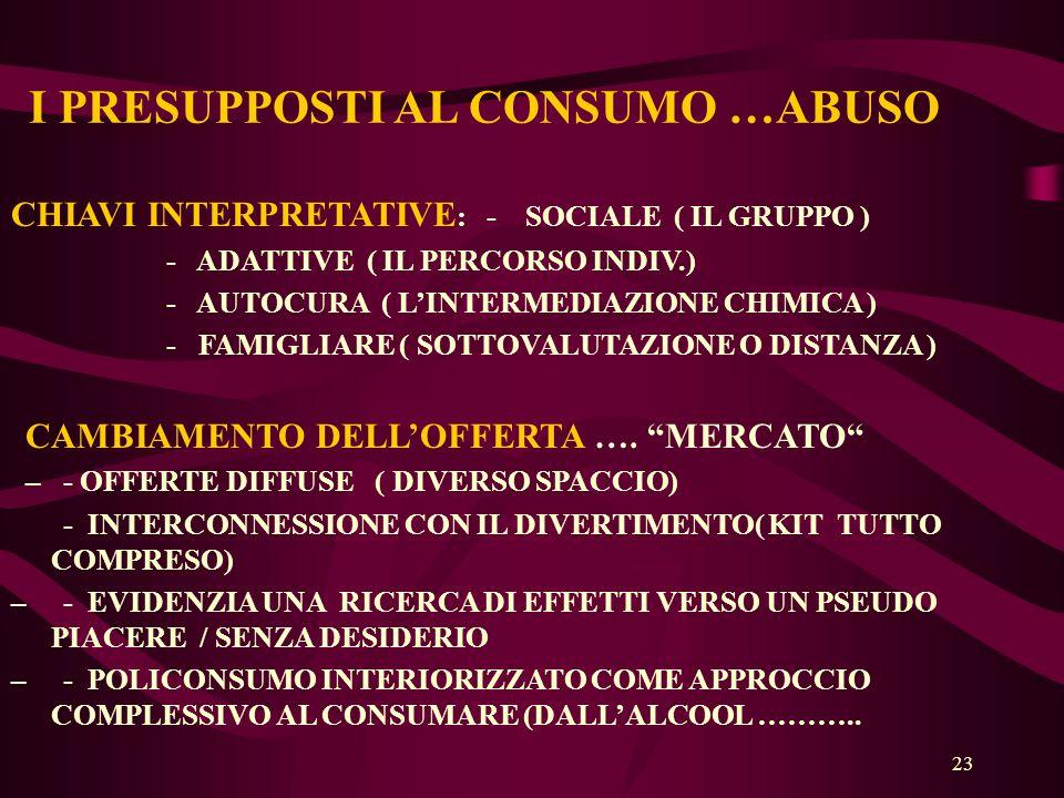 23 I PRESUPPOSTI AL CONSUMO …ABUSO CHIAVI INTERPRETATIVE : - SOCIALE ( IL GRUPPO ) - ADATTIVE ( IL PERCORSO INDIV.) - AUTOCURA ( L'INTERMEDIAZIONE CHIMICA ) - FAMIGLIARE ( SOTTOVALUTAZIONE O DISTANZA ) CAMBIAMENTO DELL'OFFERTA ….