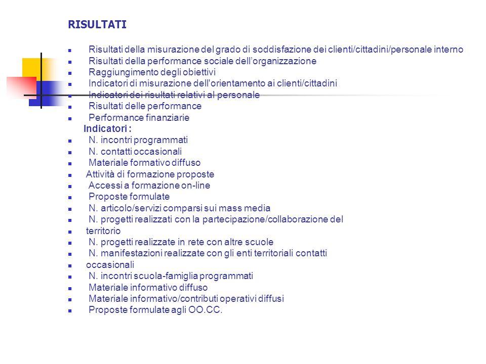 RISULTATI  Risultati della misurazione del grado di soddisfazione dei clienti/cittadini/personale interno  Risultati della performance sociale dell'organizzazione  Raggiungimento degli obiettivi  Indicatori di misurazione dell orientamento ai clienti/cittadini  Indicatori dei risultati relativi al personale  Risultati delle performance  Performance finanziarie Indicatori :  N.