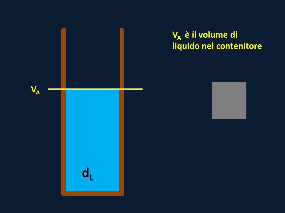 dLdL VAVA V A è il volume di liquido nel contenitore