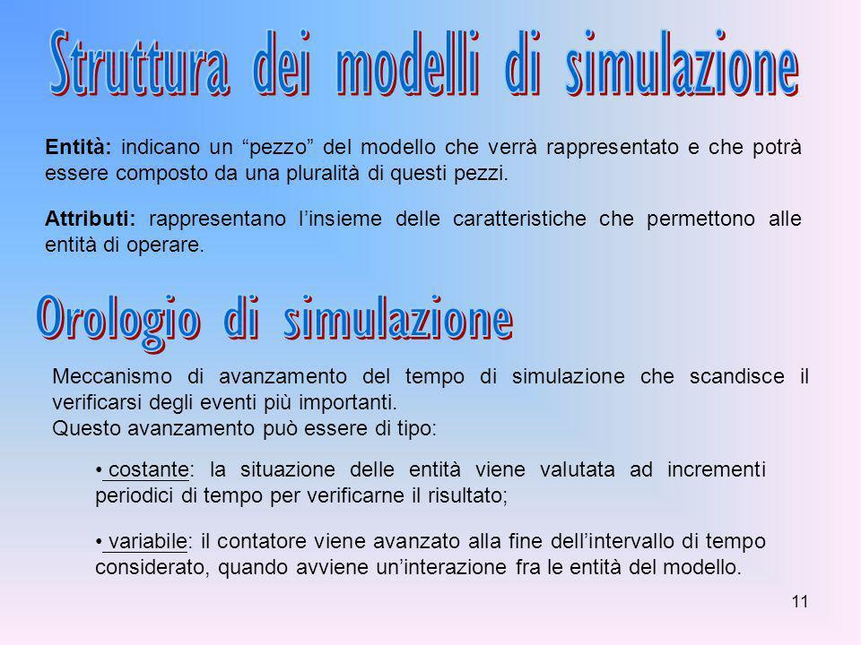 10 • DYNAMO (linguaggio destinato alla simulazione di sistemi dinamici ovvero sistemi dipendenti dall'istante di osservazione). • GPSS (General Purpos