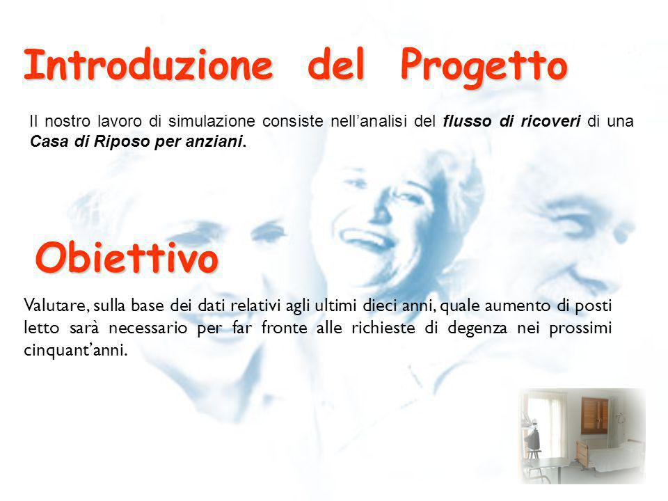 2 Introduzione del Progetto Il nostro lavoro di simulazione consiste nell'analisi del flusso di ricoveri di una Casa di Riposo per anziani.