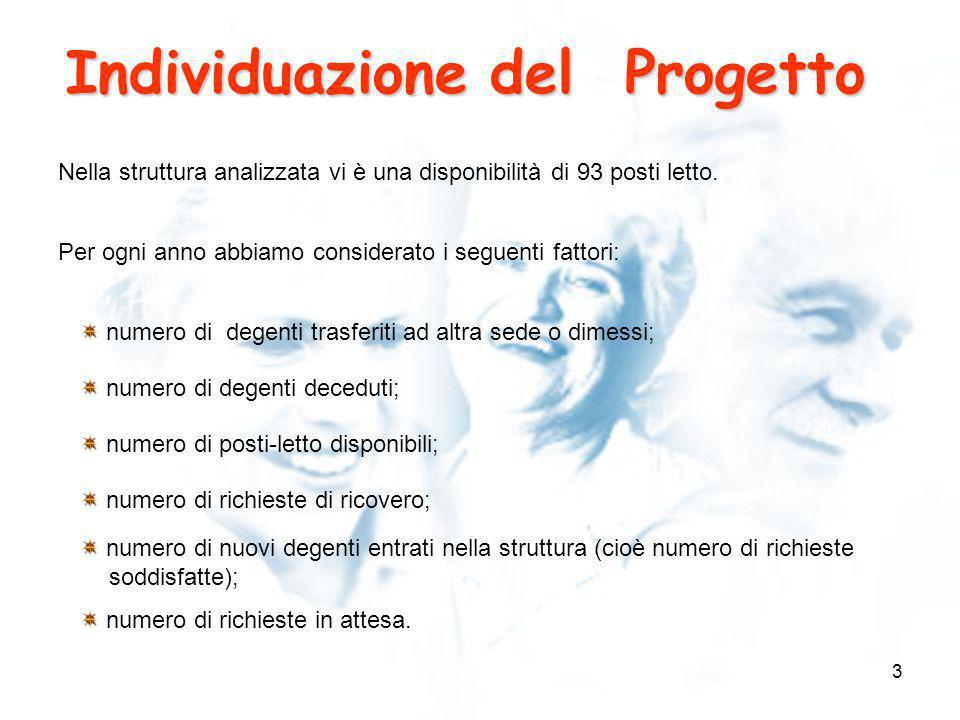 23 Bibliografia • Prof.