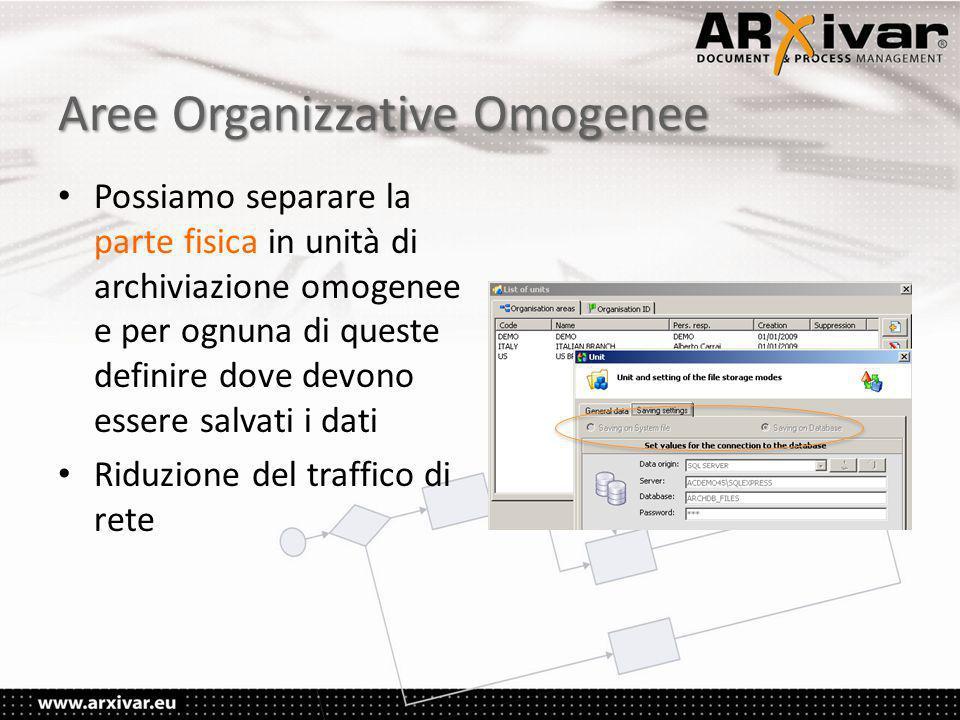 Aree Organizzative Omogenee • Possiamo separare la parte fisica in unità di archiviazione omogenee e per ognuna di queste definire dove devono essere salvati i dati • Riduzione del traffico di rete