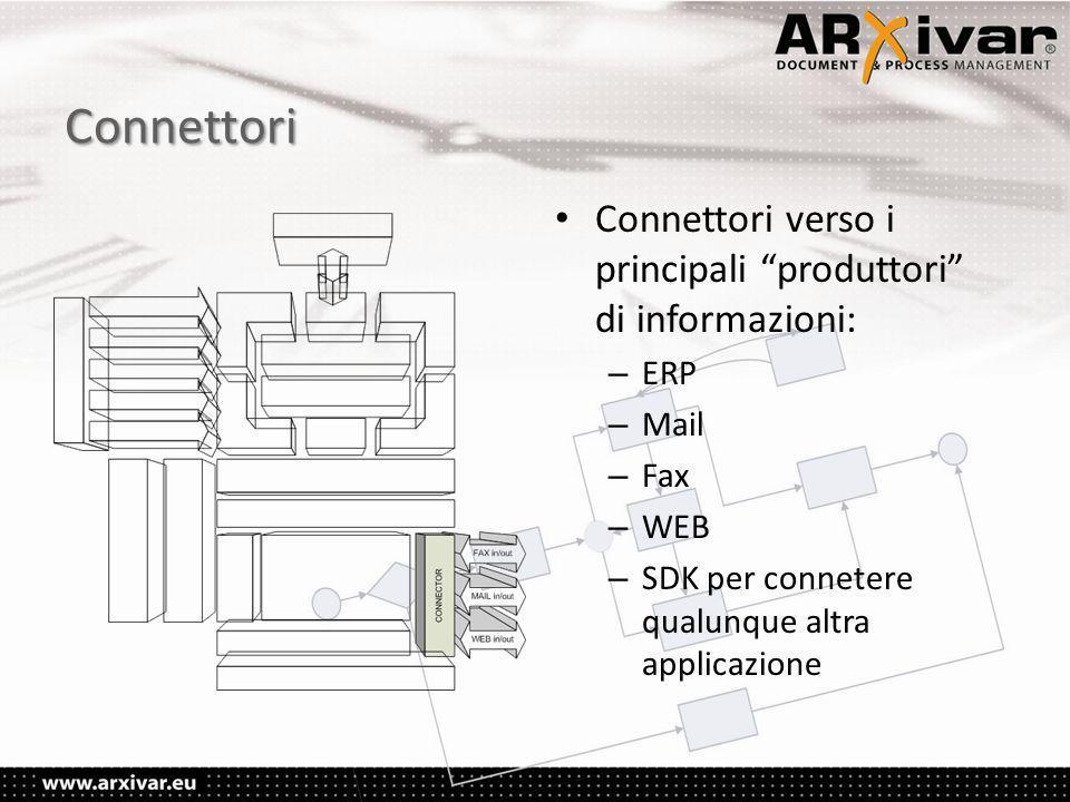 Connettori • Connettori verso i principali produttori di informazioni: – ERP – Mail – Fax – WEB – SDK per connetere qualunque altra applicazione