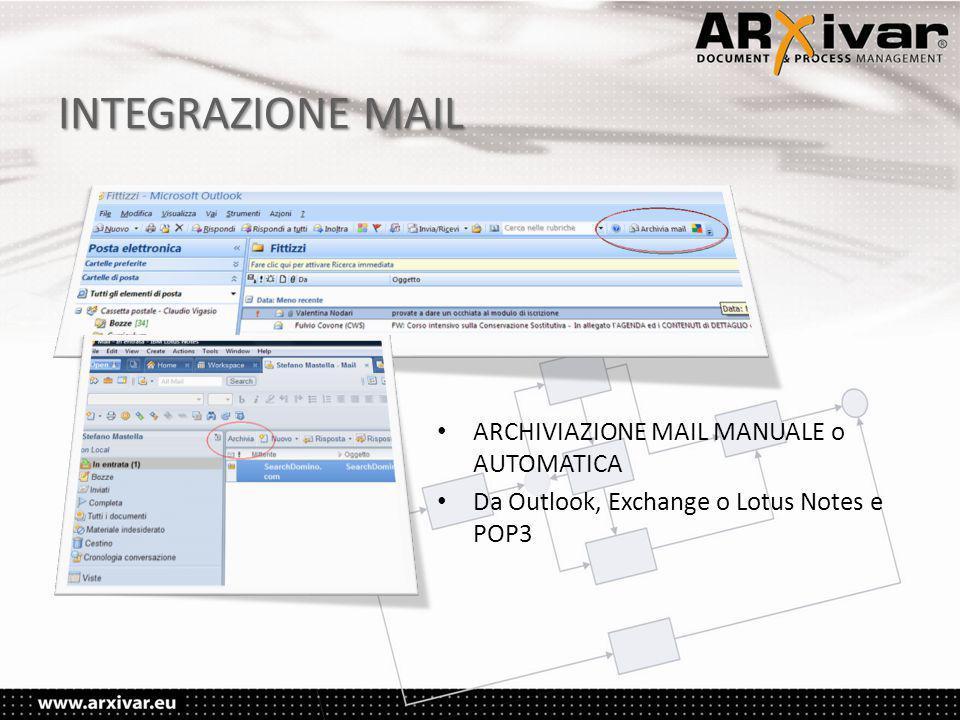 INTEGRAZIONE MAIL • ARCHIVIAZIONE MAIL MANUALE o AUTOMATICA • Da Outlook, Exchange o Lotus Notes e POP3